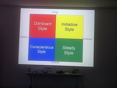 Personality styles model